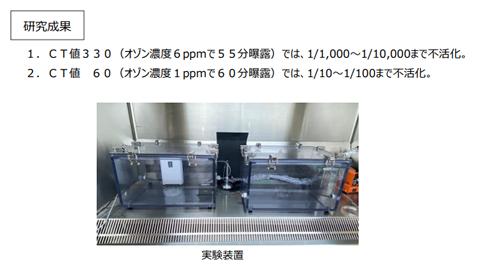 奈良県立医科大学の新型コロナ不活性化の研究成果